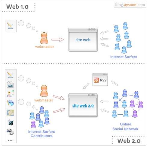 web2_grafikoa.jpg